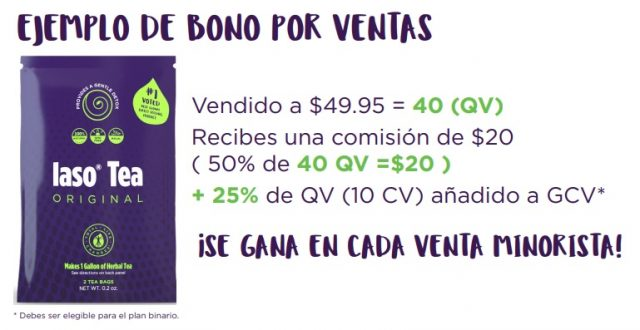 total life changes venta